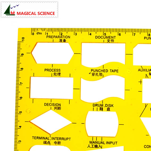 Flowchart Drawing Template K plastic Flexible Professional network flow  chart symbols ruler for students JSH4351