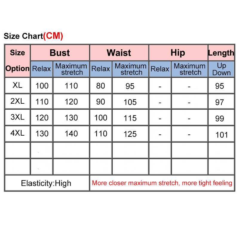 f1d7b9b2f0 Sebowel Black Dot Mesh Skater Dress Plus Size 4XL Women Short Sleeve  Nightclub Dress Big Size Sexy Hollow Out Midi Party Dresses