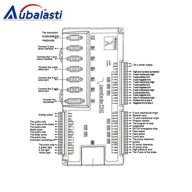 US $2324 07 7% OFF|weihong hign power fiber laser cutting machine  controller PM95A+ Lambda5E fiber laser cutting machine controller-in CNC  Controller