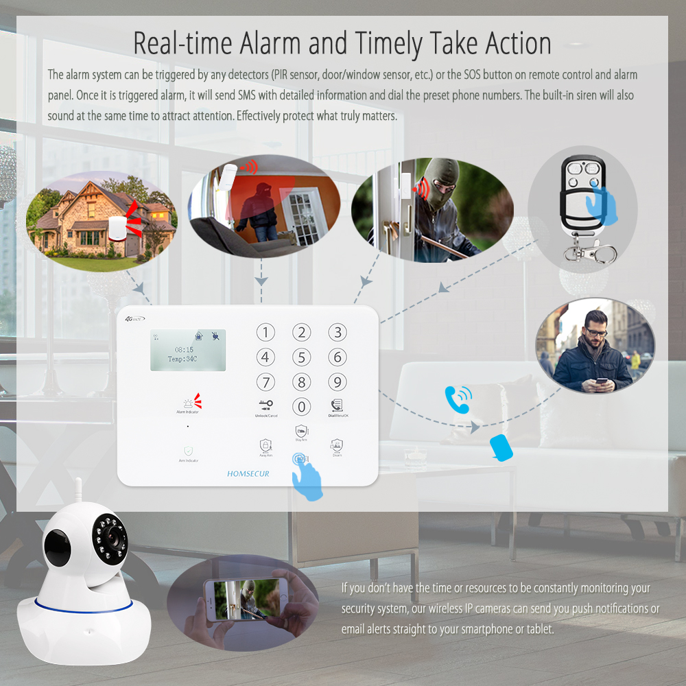 Image 3 - HOMSECUR Wireless&wired 4G LCD Home Security Alarm System+IOS/Android APP GA01 4G W-in Alarm System Kits from Security & Protection