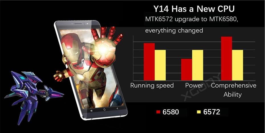 smartphone-6-inch-y14-18