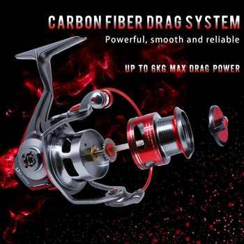 5.1:1 CNC Machined Full Metal Body Carbon Fiber Drag Spinning Fishing Reel Boat Rock Fishing Wheel Bass Pike Carp Fishing Tackle
