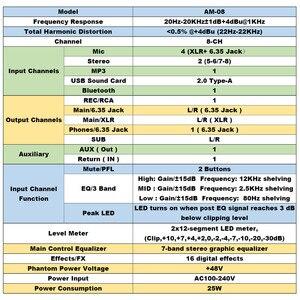 Image 4 - LOMOEHO AM 08 4 Mono + 2 Stereo 8 Kênh Bluetooth USB Giao Diện Máy Tính Kỷ Lục Phantom 48V Chuyên Nghiệp DJ Trộn Âm Thanh