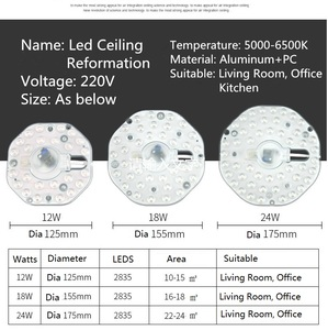 Image 5 - LED Light Board 220v LED Lamp Board LEDs Celling Lamp 5730SMD 12W/18W/24W/36W High Bright White Octopus Round Kitchen Bedroom