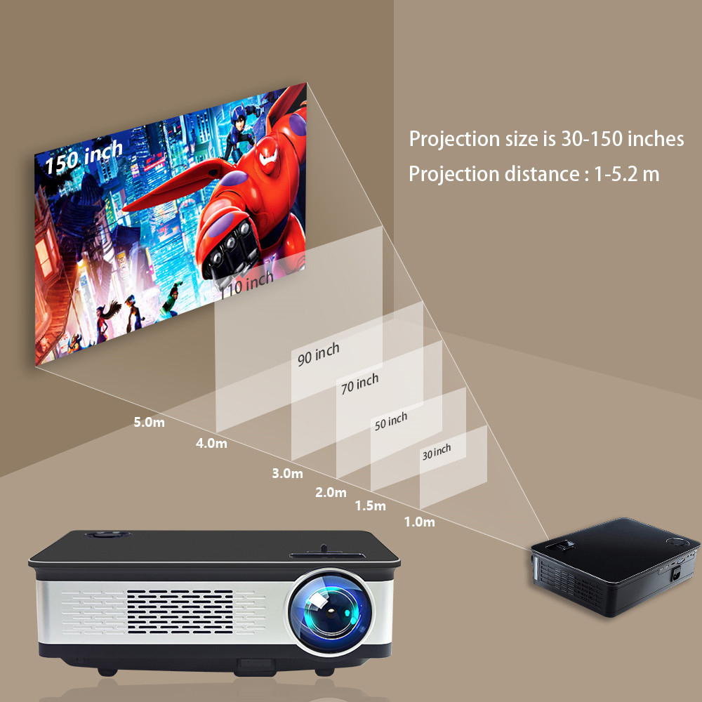 3-projector-Distance