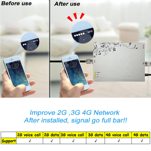 Image 5 - قوية 25dBm 2G 3G EGSM 880mhz مكرر إشارة E 900 الداعم مكبر للصوت القياسية EGSM إشارة الداعم #20