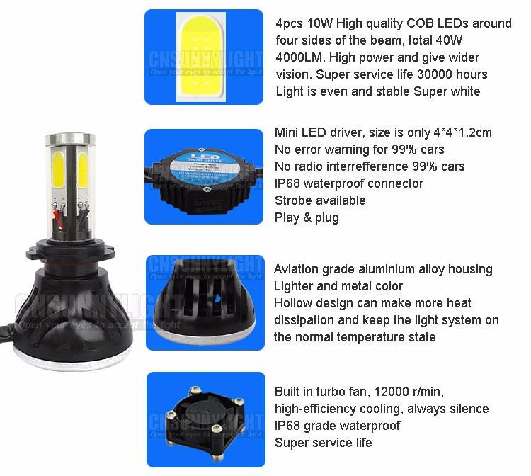 CNSUNNYLIGHT COB LED Headlight Kit H7 H11 H8 9005 HB3 9006 HB4 40W 4000LM Car Head Lamp Fog Light Replacement Bulb Play and Plug (1)