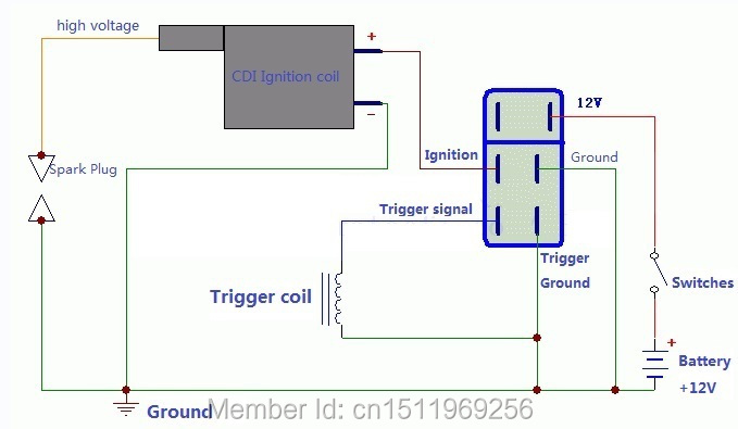 dc cdi schematic timing trigger all about repair and wiring dc cdi schematic timing trigger dc cdi wiring diagram wiring get image about wiring diagram