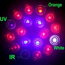 1pcs 54W LED Grow Light Full Spectrum LED Plant Growing Light Aquarium Light for Indoor Plant Growing Hydroponic system grow box