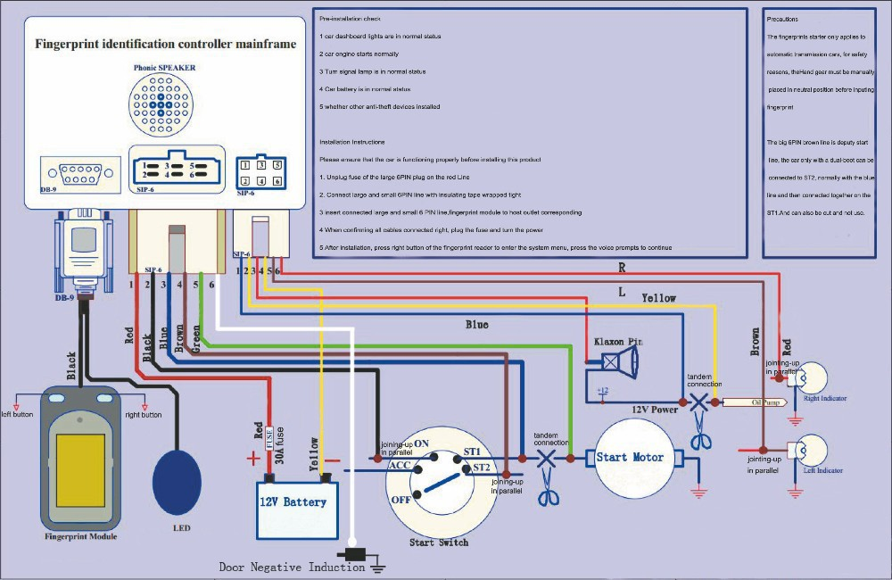 Alfa Romeo Remote Starter Diagram Wiring Diagram Libraries
