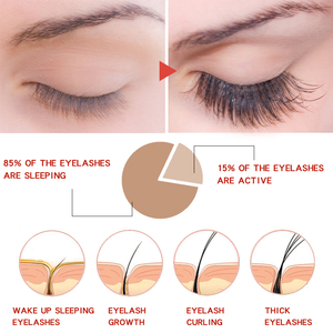 Image 4 - Eyelash Enhancer Eyelash Serum Eyelash Growth Serum Treatment Natural Eye Lashes Mascara Lengthening Longer