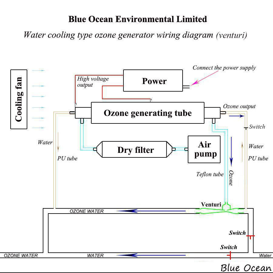 CE FCC ozone air purifier-in Air Purifiers from Home ... Air Purifier Wiring Diagram on