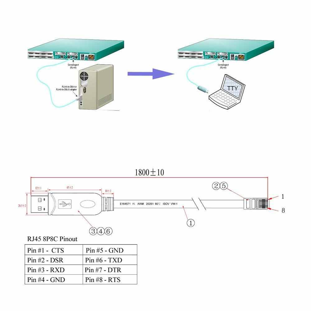 FTDI FT232 USB to RJ45 Console Cable TYPE C to RJ-45 Essential Accesory on usb cable pinout, usb pinout diagram, usb system diagram, usb pin diagram, usb to rs232 schematic adapter, usb port schematic, usb soldering diagram, usb serial adapter, usb power diagram, usb charger schematic, usb cable schematic, iphone usb diagram, usb schematic wire, usb voltage diagram, usb cable wiring, usb plug diagram, usb electronic diagram, usb ac adapter, usb to serial diagram, usb wiring diagram,