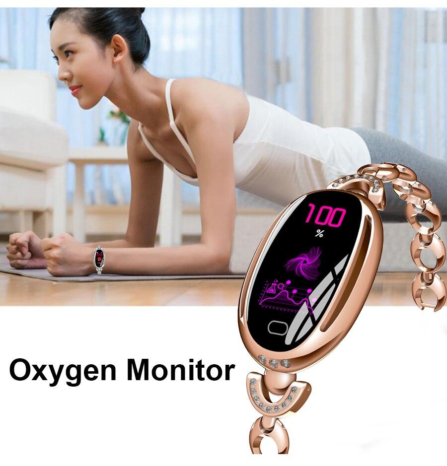 orygen monitor