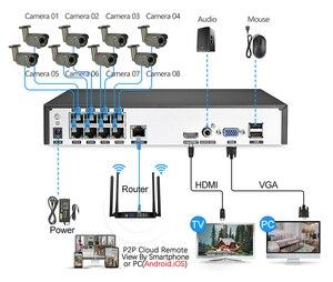 Image 5 - MISECU 8CH 4MP אבטחת מצלמה מערכת H.265 POE IP מצלמה 2.8 12mm Maunally עדשת זום חיצוני עמיד למים וידאו ערכת מעקב