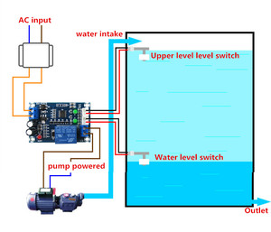 Image 2 - XH M203 Full Automatic Water Level Controller Pump Switch Module AC/DC 12V Relay Aug24 Drop Ship