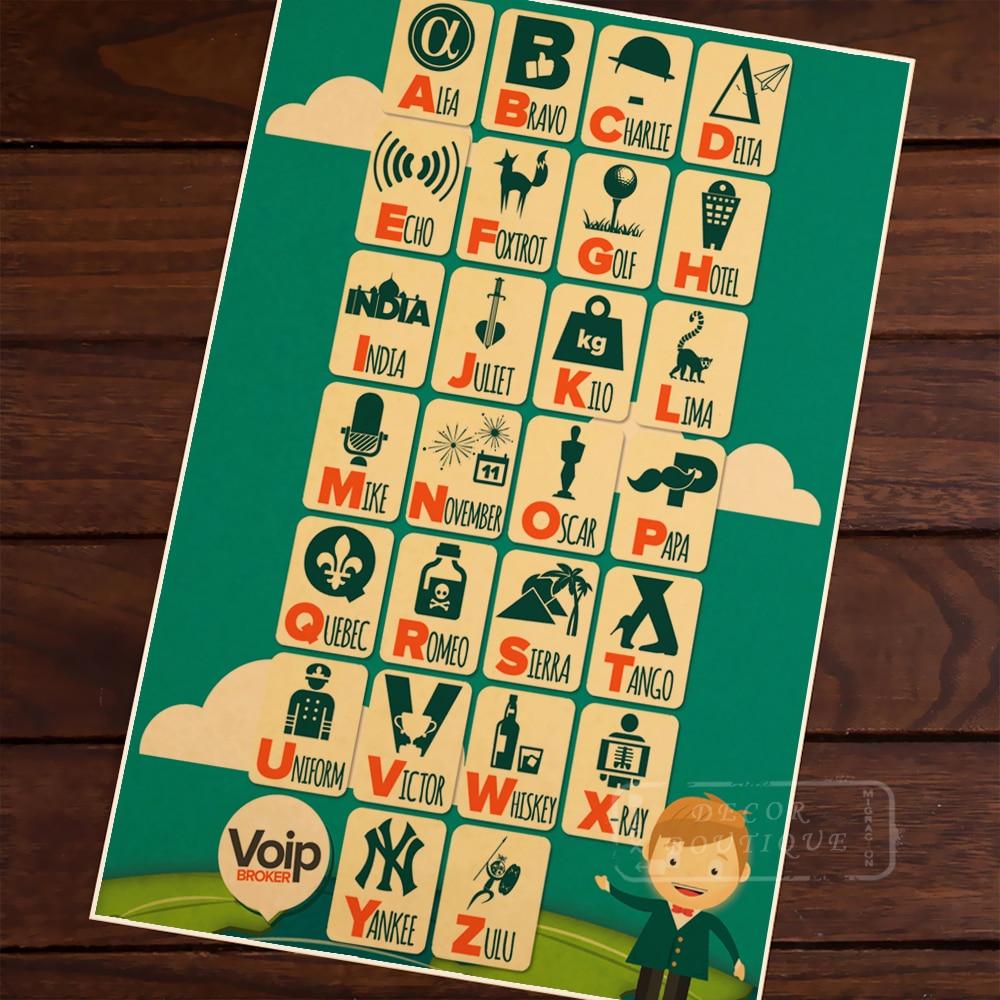 English Phonetic Alphabet Children Education Classic Vintage Canvas ...