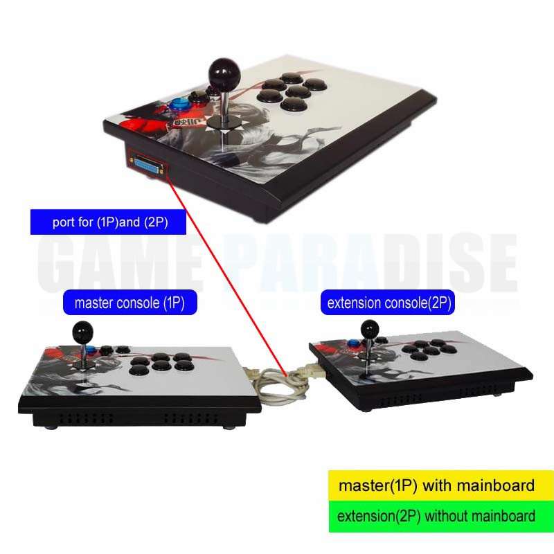 Arcade Game Console 3D games Pandora 2200 in 1 for 2 players mini console HDMI VGA Output  support pc ps3 ps4 xbox 11