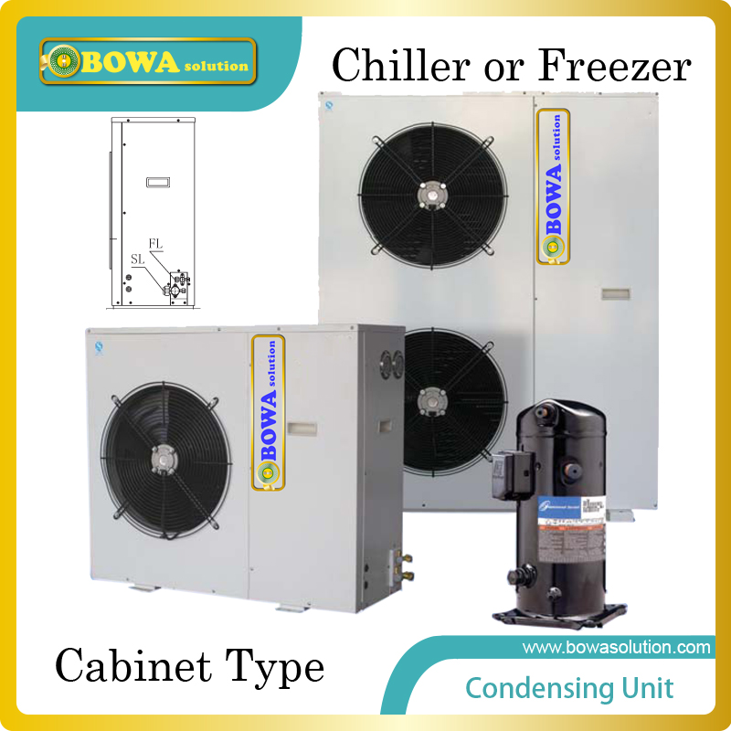 Copland ZB21KQ/E(3HP) Box type Condensing Unit is working for air dryer machine or freezer dry machine