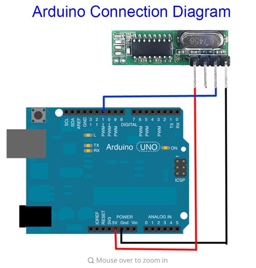 433 Mhz Superheterodyne RF Receiver and Transmitter Module For ...