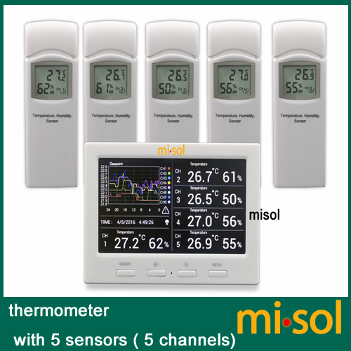 Free Shipping Wireless weather station with 5 sensors 5 channels color screen data logger connect to