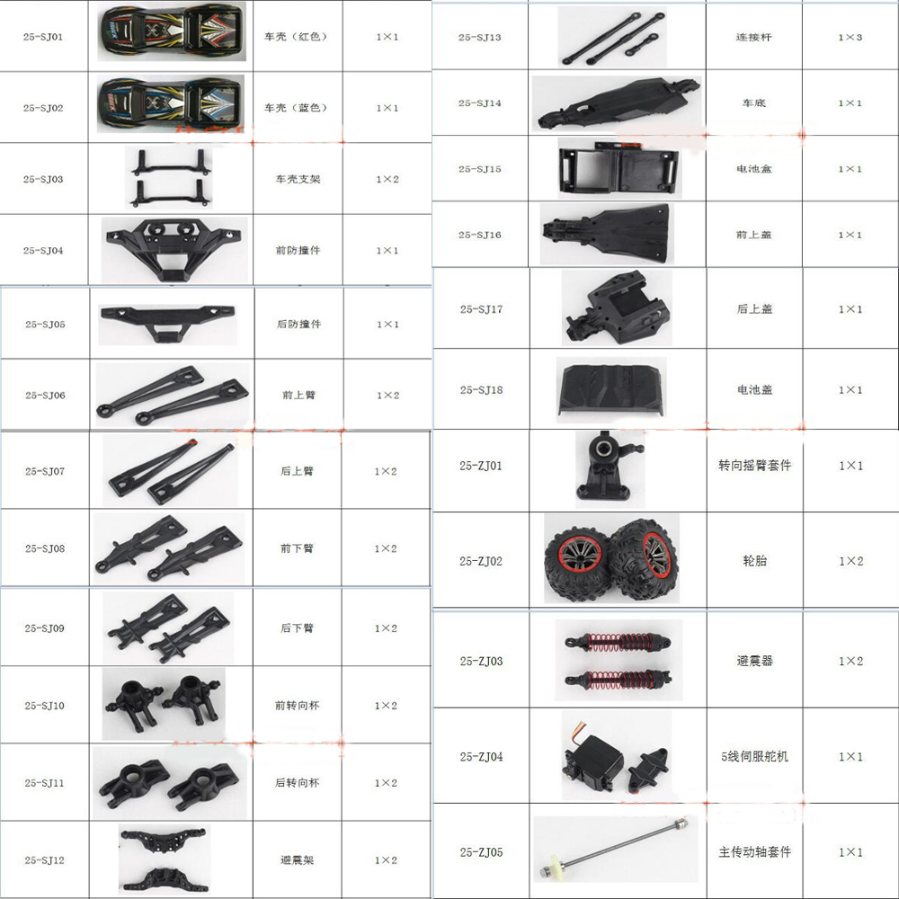 C$8.53 7% OFF|JYRC 9125 XLH 1/10 RC Car Spare Parts Complete parts 25 SJ01~25 ZJ06 shell arm tyre bumper Steering cup servo Differential etc.|Parts & Accessories| |  - AliExpress