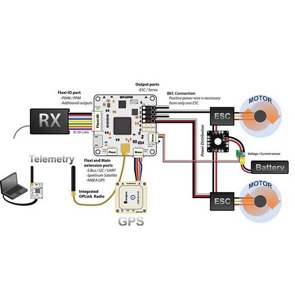 Cc3d Wiring Diagrams - Wiring Diagram Progresif