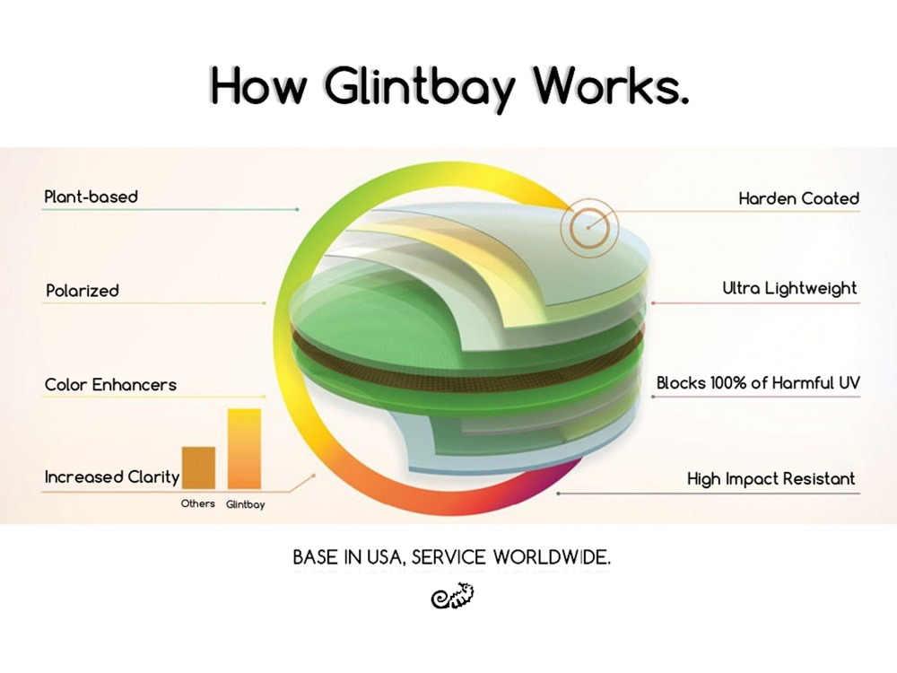 Glintbay Tròng Kính Phân Cực Thay Thế Và Cao Su Bộ Dụng Cụ Cho Oakley Flak 2.0 XL Kính Mát-Nhiều Màu