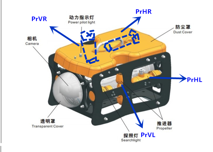 ROV110 Submarine 110ROV UNDERWATER ROBOT Spare partsin RC