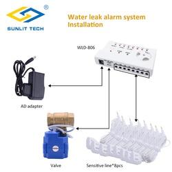 Controllo casa Intelligente Water Leak detector Allarme Rilevamento del Sensore di Perdite di Overflow di Inondazione Alert Sistema di Allarme di Sicurezza Domestica 1/2