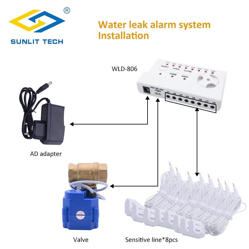 Home Smart Water Leak Detector Alarm Control Leak Sensor Detection Flood Alert Overflow Home Security Alarm System 1/2