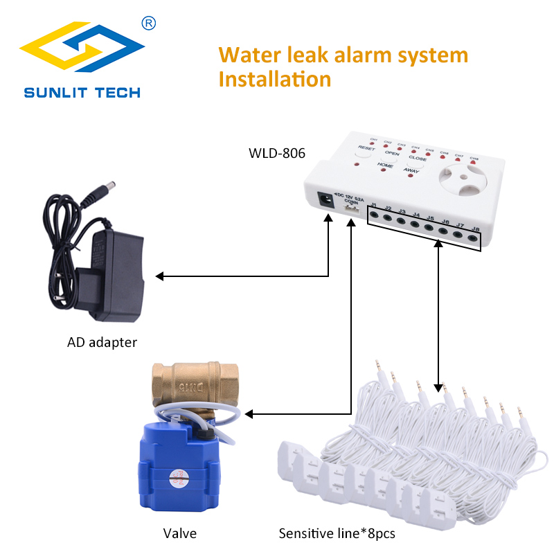 Système d'alarme intelligent de capteur de fuite d'eau à la maison pour DN15 DN20 DN25 fuite d'eau détectant le débordement d'alerte d'inondation pour la sécurité à la maison
