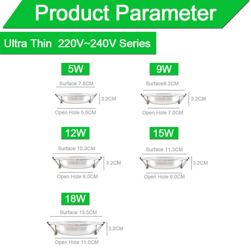 led downlight 3W 5W 9W 12W 15W 18W downlight Silver White Ultra Thin Aluminum shell AC110V 220V Round Recessed LED Spot Lighting
