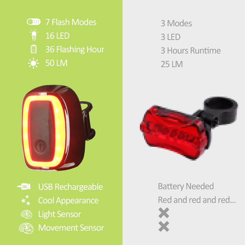 Smart BicycleTail LED Shock Light Sensor/Mobile Sensor Switch Led Rear Lamp 7 Flash Models 4 Colors USB Charing Bicycle Light