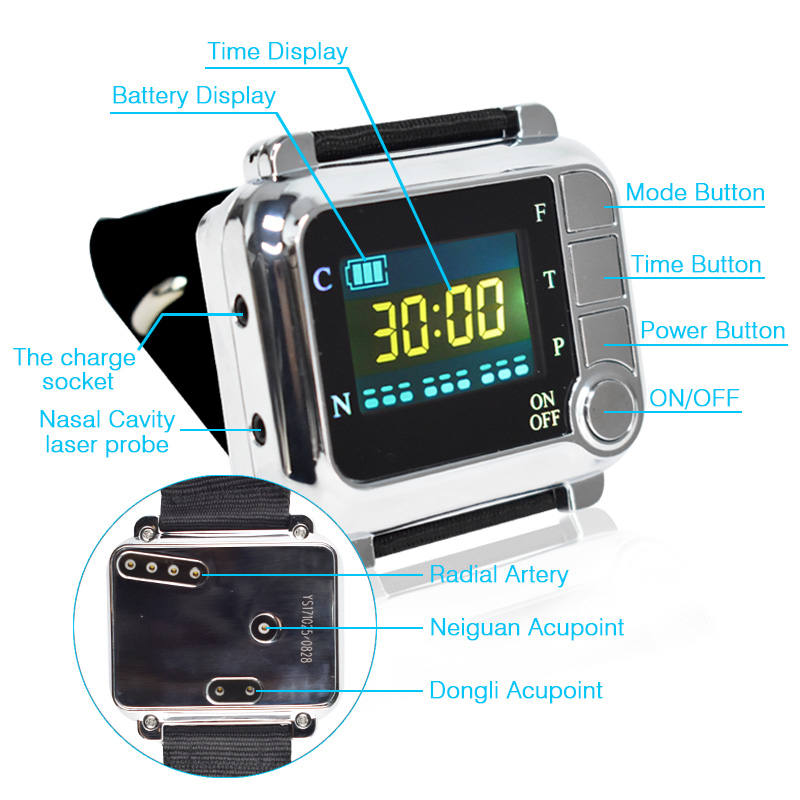 Laser therapy watch Laser Therapy Device to Reduce high Blood Pressure,High Cholesterol/rhinitis/cholesterol/cerebral thrombosis light therapy device wrist blood pressure small watch semiconductor laser therapy