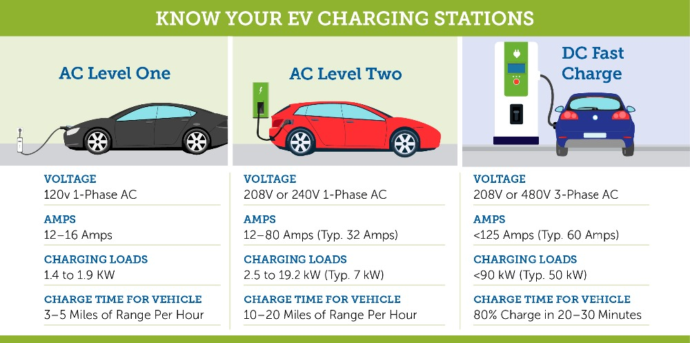 EV_Charging_Stations_infographic_