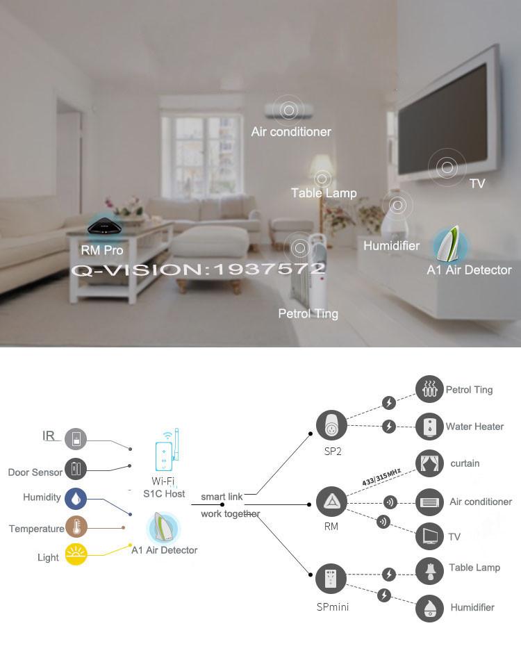7-Broadlink RM2 RM PRO Universal Smart Wifi Remote IR RF + A1 E-Air Quality Detector Infrared Home Automation kit Sensor Smart App