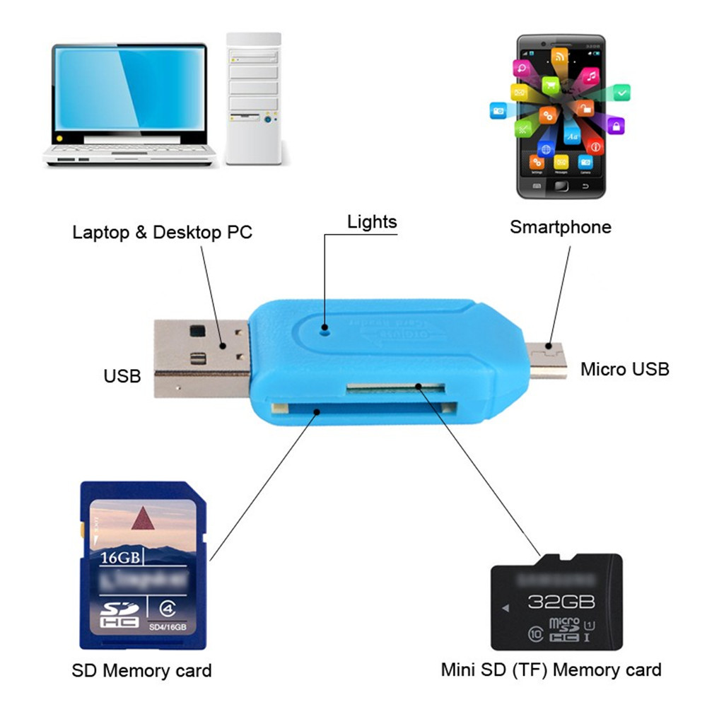 2 In 1 USB OTG TF SD Flash Memory Micro Card Reader Adapter Micro USB Charging Cable For Android Phones And Tablet PC