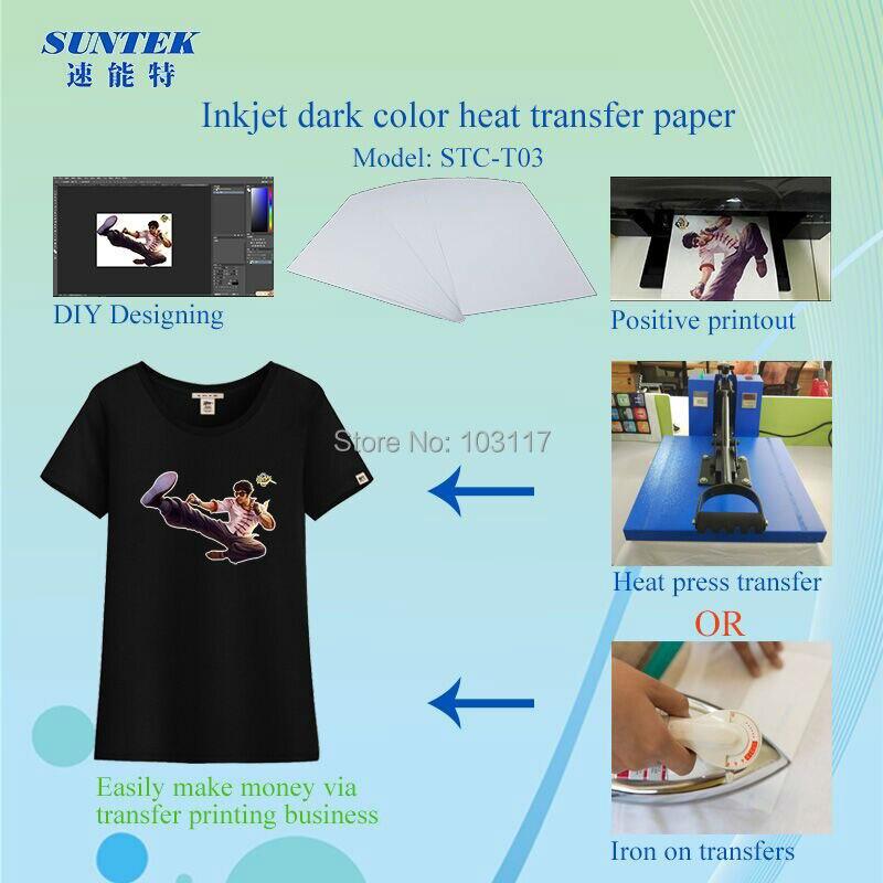 T-shirt Transfers for Inkjet Printers