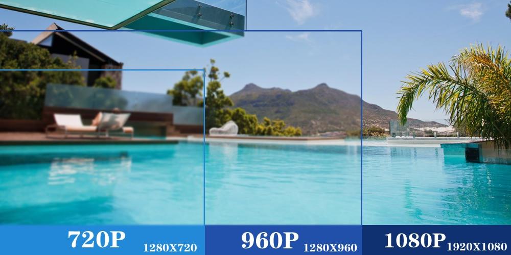 home camera system 456