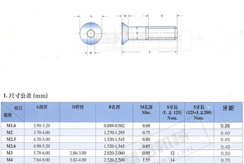 20 stücke M3 Aluminiumlegierung Innensechskant Senkschraube Eloxiert ...