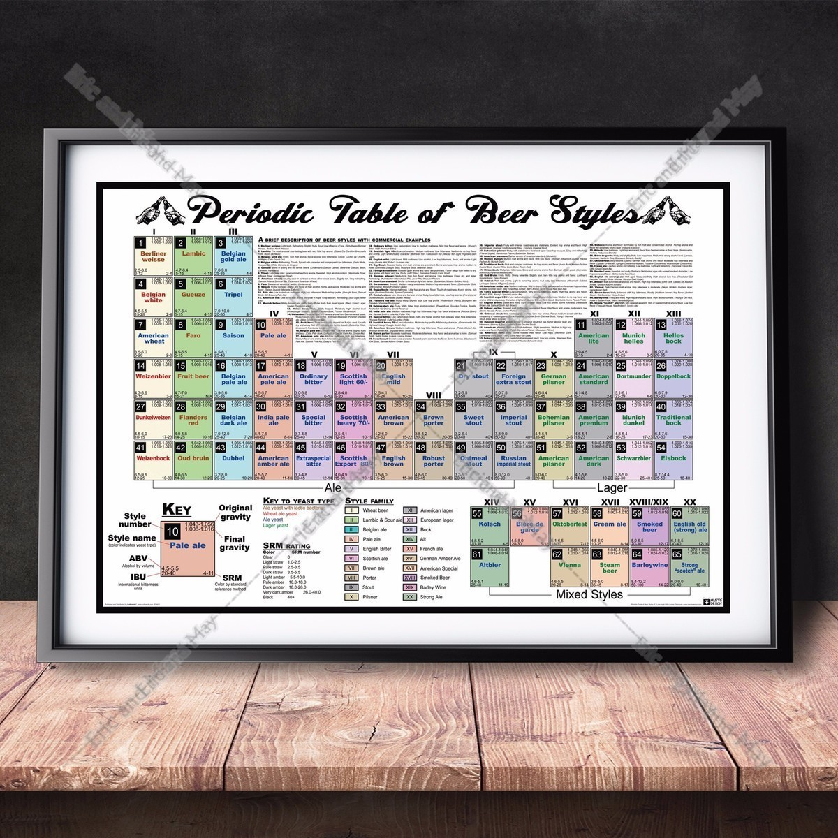 Table english pub table antique periodic table product on alibaba com - Aliexpress Com Buy Periodic Table Of Beer Styles Canvas Art Print Painting Poster Wall Picture For Living Room Decor Home Decorative No Frame From