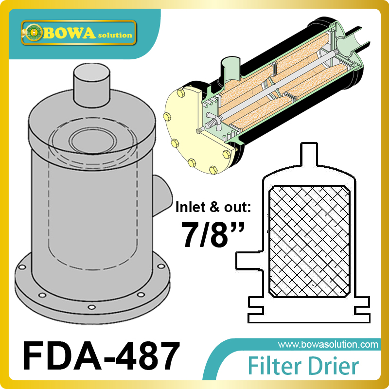 FDA-487 replaceable core filter driers are designed to be used in both the liquid and suction lines of refrigeration systems. thermo operated water valves can be used in food processing equipments biomass boilers and hydraulic systems