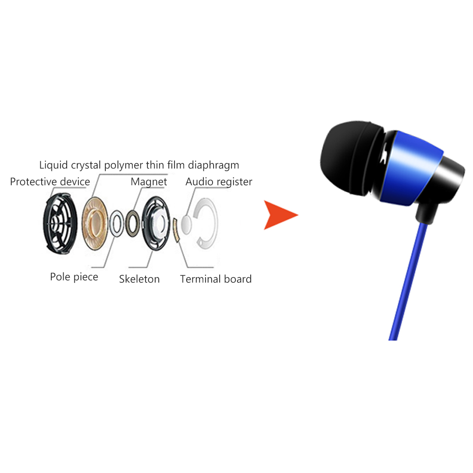 TOPYING Wired Earphone Dynamic Vocalism Principle Earphone For Call High Precision Wired Earphone With Mircophone