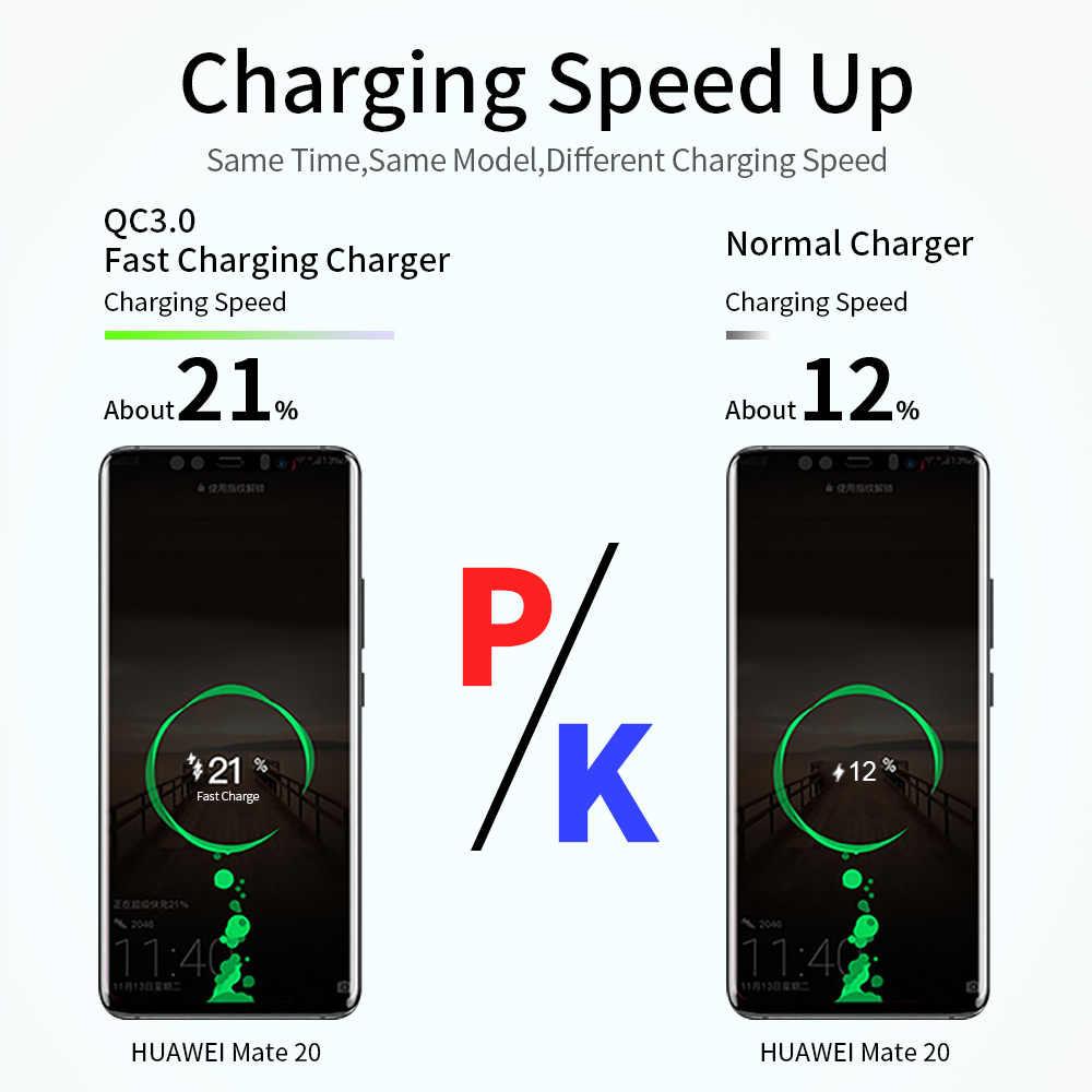 Ykz Pengisian Cepat 3.0 Cepat Charger Ponsel Uni Eropa Plug Dinding Charger Usb Adaptor untuk Iphone 6 7 8 X max QC3.0 untuk Samsung Xiaomi