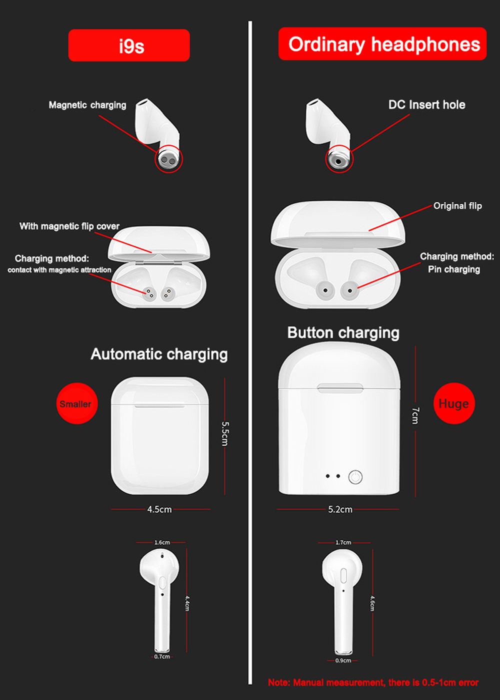 IFANS Mini i9s Twins Earbuds Mini Wireless Bluetooth Earphones i7s TWS Air Headsets Pods Stereo Headphones For IPhone Android PC (4)