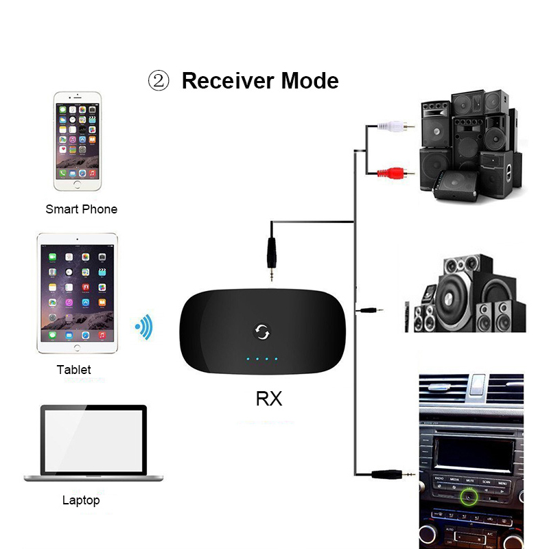 Transmetues dhe marrës Bluetooth pa tel Bluetooth 4 Adapter - Audio dhe video portative - Foto 4