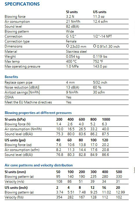701_performance data