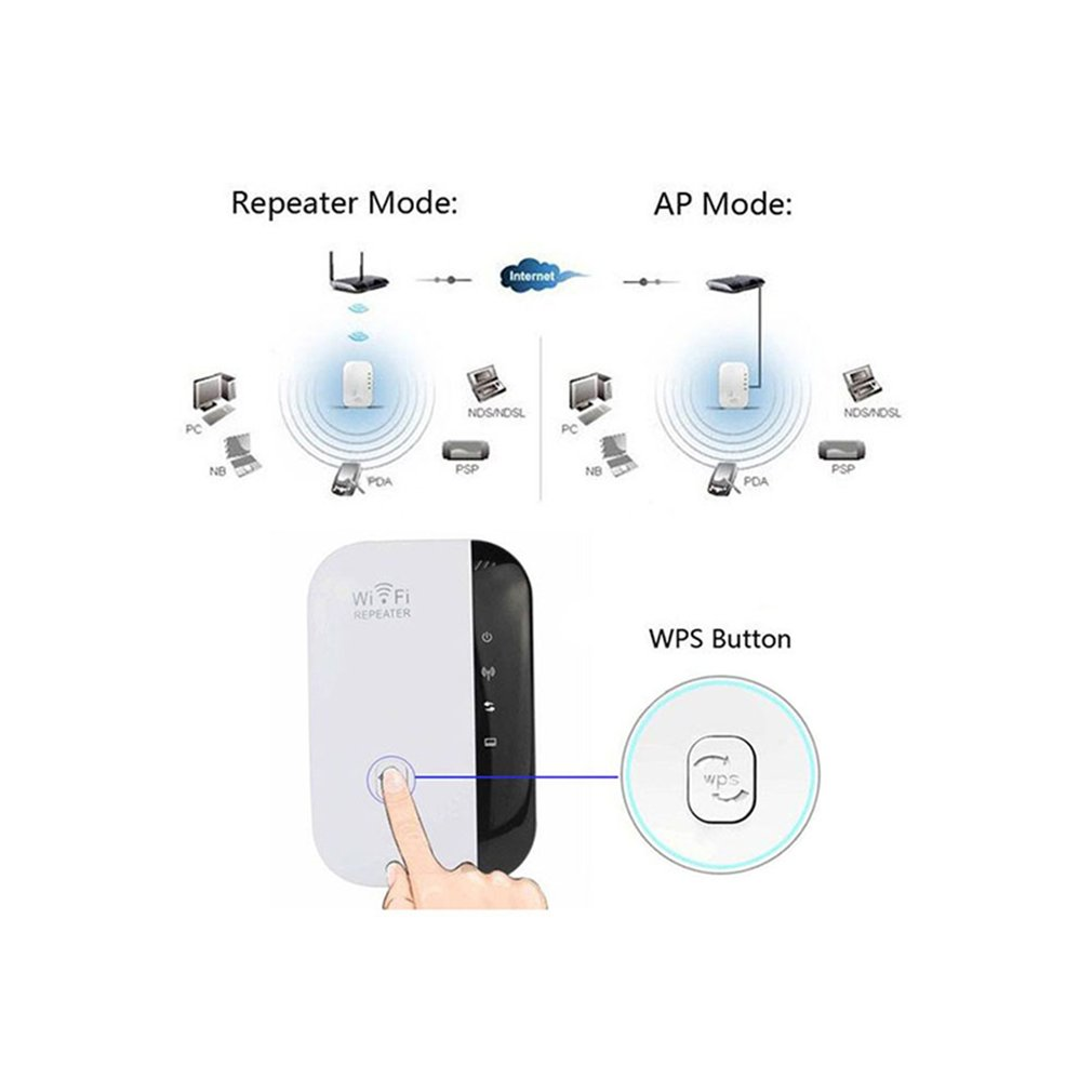 Wireless WiFi Repeater Wi fi Range Extender 300Mbps Signal Amplifier 802 11N B G Booster Repetidor Wi fi Reapeter Access Point in Modem Router Combos from Computer Office