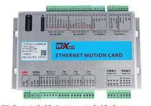 Placa de interface mach3 lan máquina de gravura ethernet cnc quatro eixos placa de controle/placa de controle movimento/placa porta rede